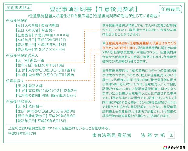 登記事項証明書【任意後見契約】の見本