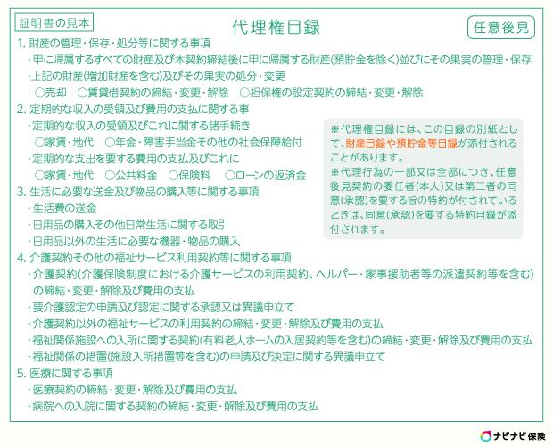 登記事項証明書 代理権目録の見本(任意後見監督人が選任される前)