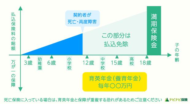 贈与税の課税対象額の計算式