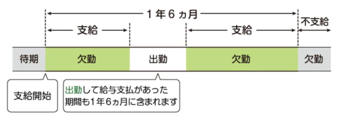 全国健康保険協会 協会けんぽ